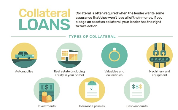 Types of collateral loans